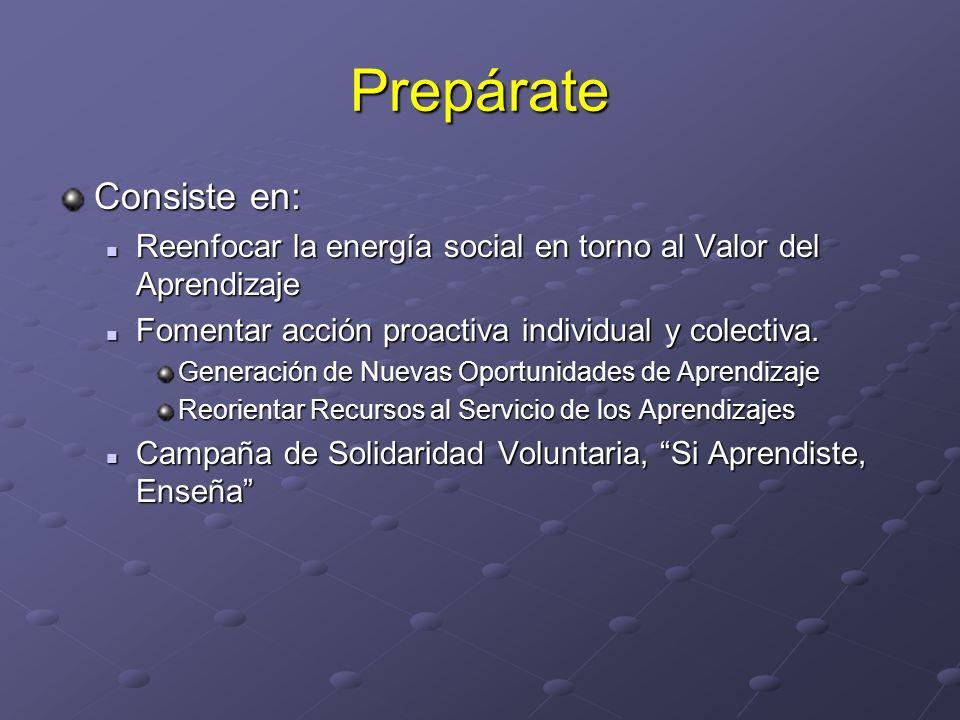 Prepárate Infraestructura Campañas Publicitarias Campañas Publicitarias Conferencias Conferencias Material de Promoción Material de Promoción Movilización de Organizaciones Cívicas, Gremiales y Comunitarias Movilización de Organizaciones Cívicas, Gremiales y Comunitarias Convocatoria Nal.
