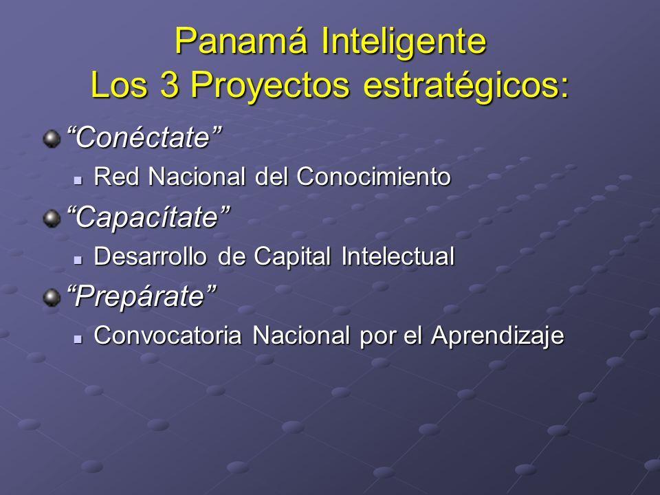 Panamá Inteligente Los 3 Proyectos estratégicos: Conéctate Red Nacional del Conocimiento Red Nacional del ConocimientoCapacítate Desarrollo de Capital