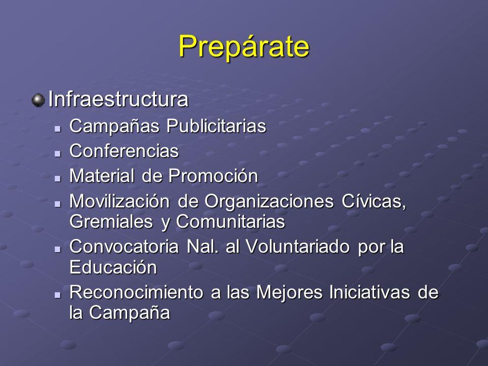 Prepárate Infraestructura Campañas Publicitarias Campañas Publicitarias Conferencias Conferencias Material de Promoción Material de Promoción Moviliza