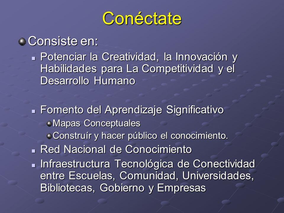 Conéctate Consiste en: Potenciar la Creatividad, la Innovación y Habilidades para La Competitividad y el Desarrollo Humano Potenciar la Creatividad, l