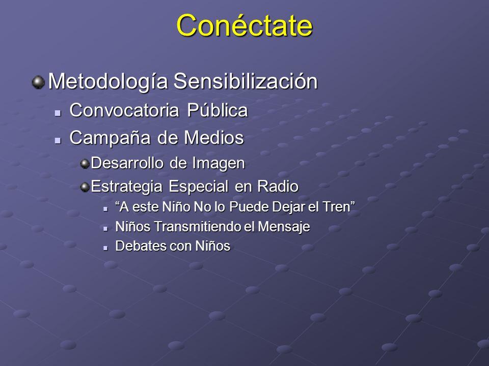 Conéctate Metodología Sensibilización Convocatoria Pública Convocatoria Pública Campaña de Medios Campaña de Medios Desarrollo de Imagen Estrategia Es