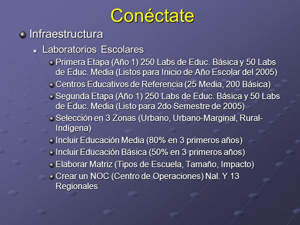 ConéctateInfraestructura Laboratorios Escolares Laboratorios Escolares Primera Etapa (Año 1) 250 Labs de Educ. Básica y 50 Labs de Educ. Media (Listos