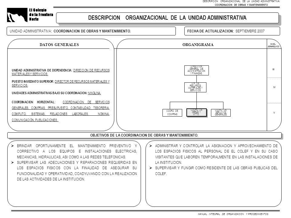 UNIDAD ADMINISTRATIVA DE DEPENDENCIA: DIRECCION DE RECURSOS MATERIALES Y SERVICIOS. PUESTO INMEDIATO SUPERIOR: DIRECTOR DE RECURSOS MATERIALES Y SERVI