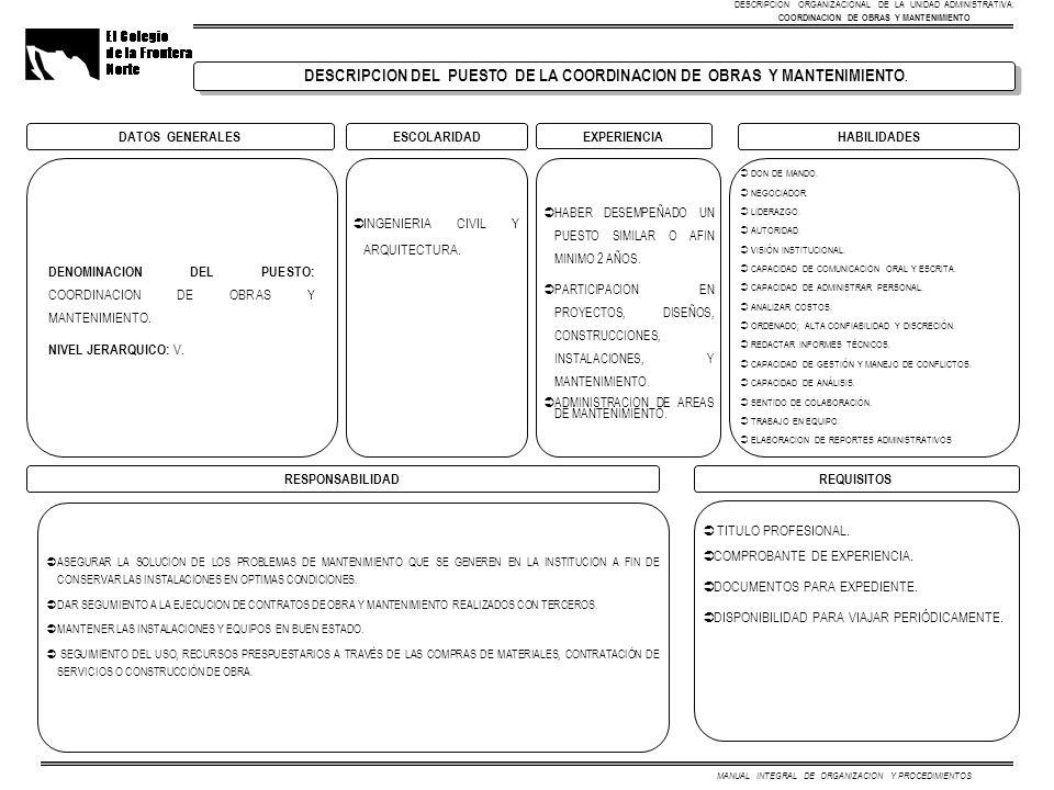 MANUAL INTEGRAL DE ORGANIZACION Y PROCEDIMIENTOS DATOS GENERALESESCOLARIDADHABILIDADES DENOMINACION DEL PUESTO: COORDINACION DE OBRAS Y MANTENIMIENTO.