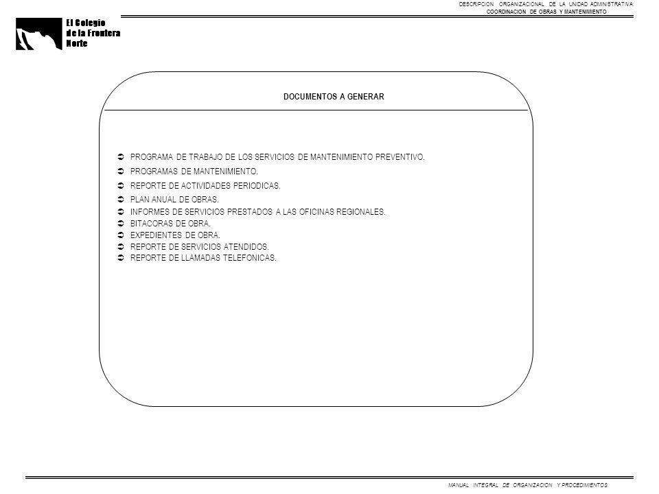MANUAL INTEGRAL DE ORGANIZACION Y PROCEDIMIENTOS PROGRAMA DE TRABAJO DE LOS SERVICIOS DE MANTENIMIENTO PREVENTIVO. PROGRAMAS DE MANTENIMIENTO. REPORTE