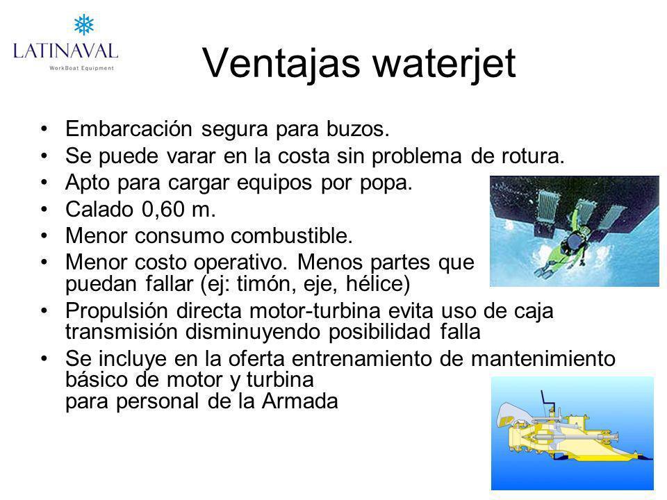 Ventajas waterjet Embarcación segura para buzos. Se puede varar en la costa sin problema de rotura. Apto para cargar equipos por popa. Calado 0,60 m.