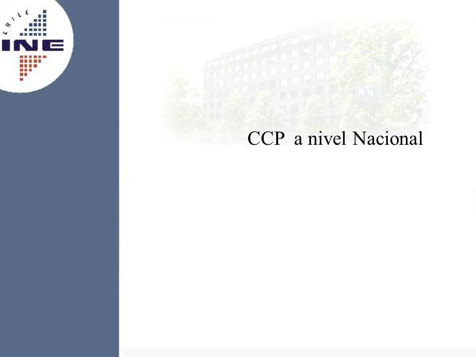 CCP a nivel Nacional