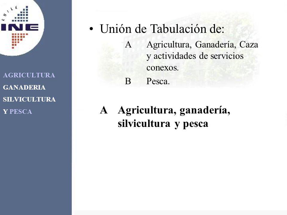 Unión de Tabulación de: A Agricultura, Ganadería, Caza y actividades de servicios conexos. BPesca. AAgricultura, ganadería, silvicultura y pesca AGRIC