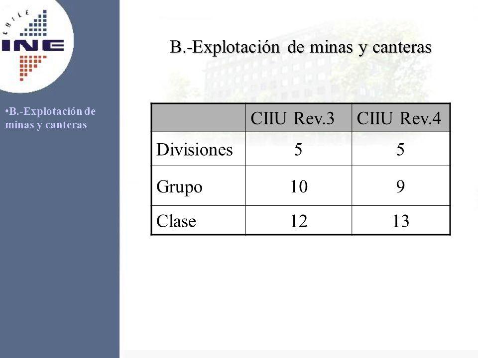 B.-Explotación de minas y canteras CIIU Rev.3CIIU Rev.4 Divisiones55 Grupo109 Clase1213