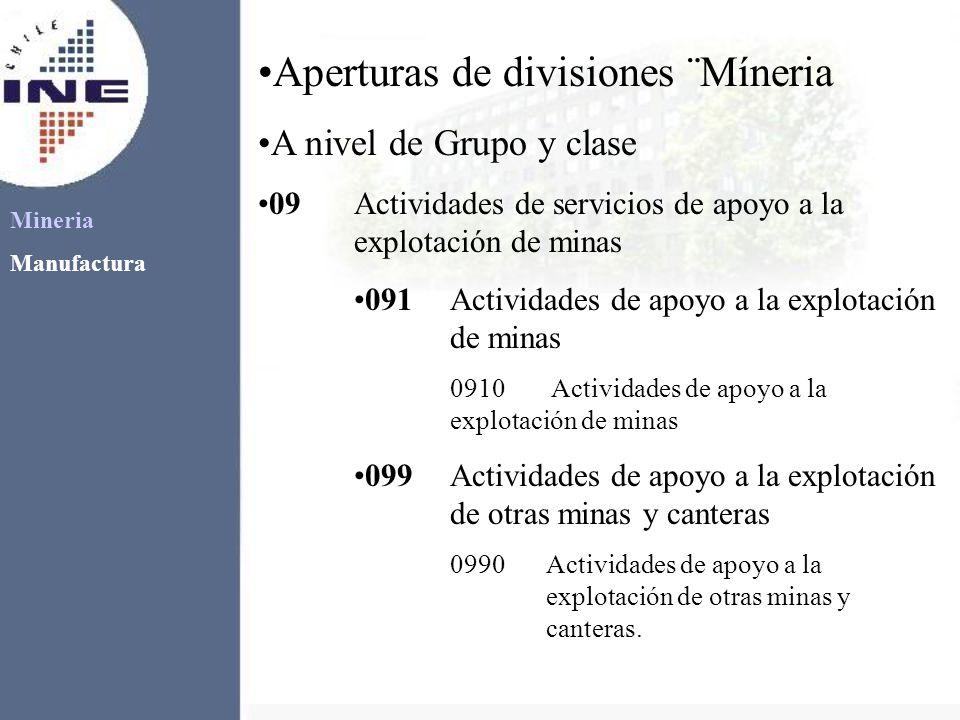 Mineria Manufactura Aperturas de divisiones ¨Míneria A nivel de Grupo y clase 09Actividades de servicios de apoyo a la explotación de minas 091Activid