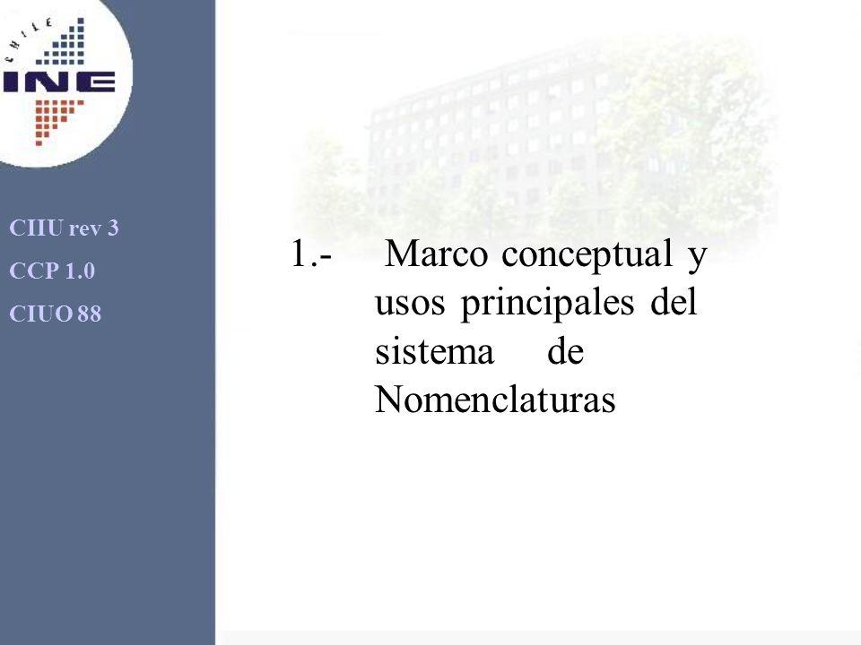 Clasificación : CIIU Rev.3.