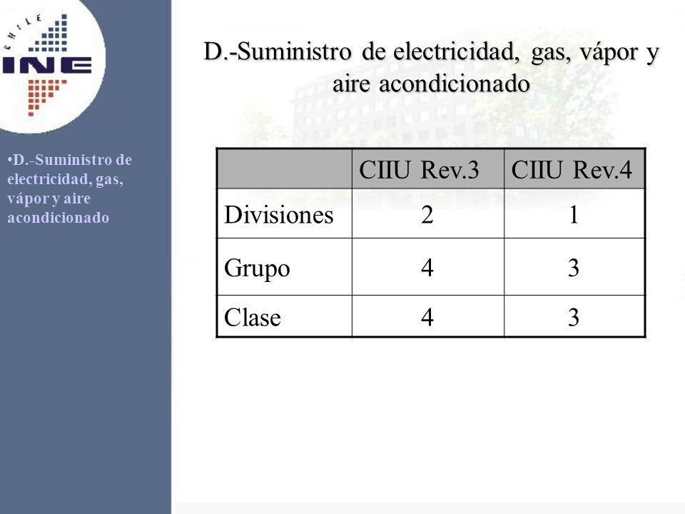 D.-Suministro de electricidad, gas, vápor y aire acondicionado CIIU Rev.3CIIU Rev.4 Divisiones21 Grupo43 Clase43
