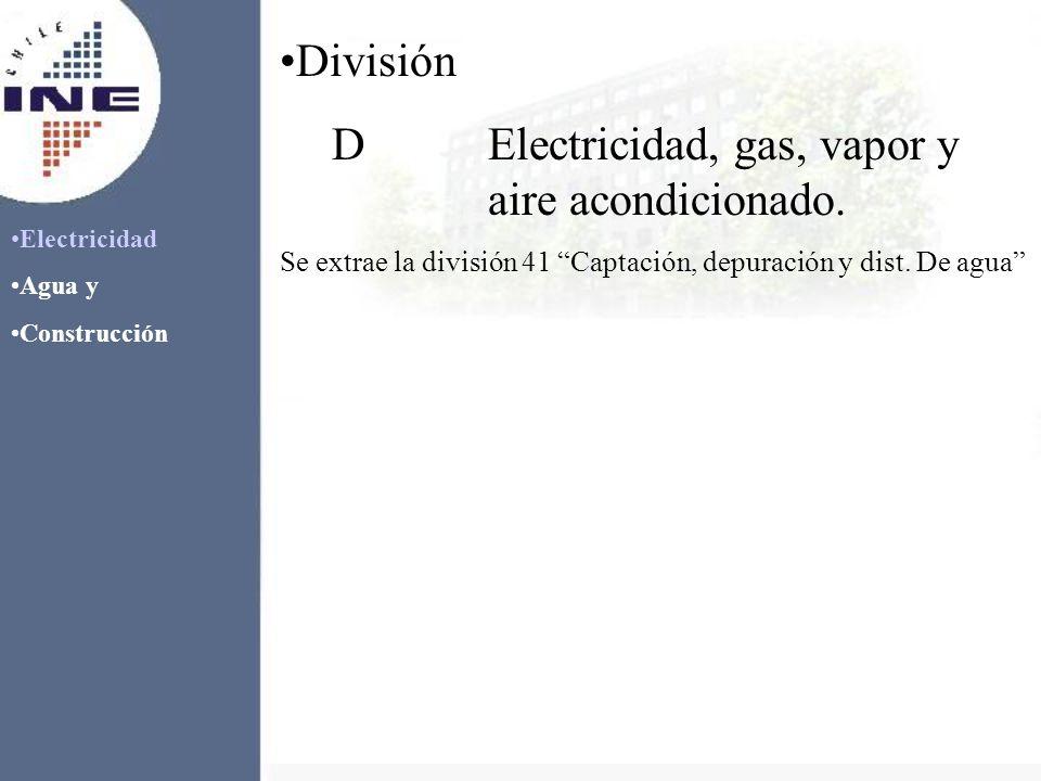 División DElectricidad, gas, vapor y aire acondicionado. Se extrae la división 41 Captación, depuración y dist. De agua Electricidad Agua y Construcci