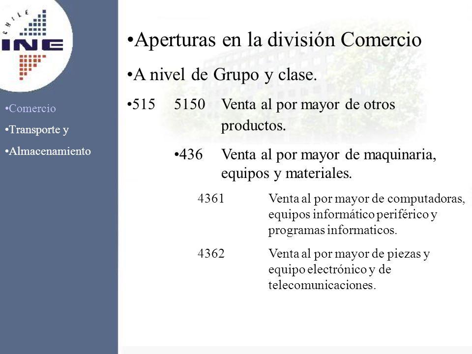 Comercio Transporte y Almacenamiento Aperturas en la división Comercio A nivel de Grupo y clase. 5155150Venta al por mayor de otros productos. 436Vent