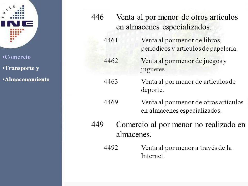 Comercio Transporte y Almacenamiento 446Venta al por menor de otros artículos en almacenes especializados. 4461Venta al por menor de libros, periódico