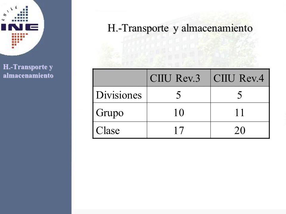 H.-Transporte y almacenamiento CIIU Rev.3CIIU Rev.4 Divisiones55 Grupo1011 Clase1720