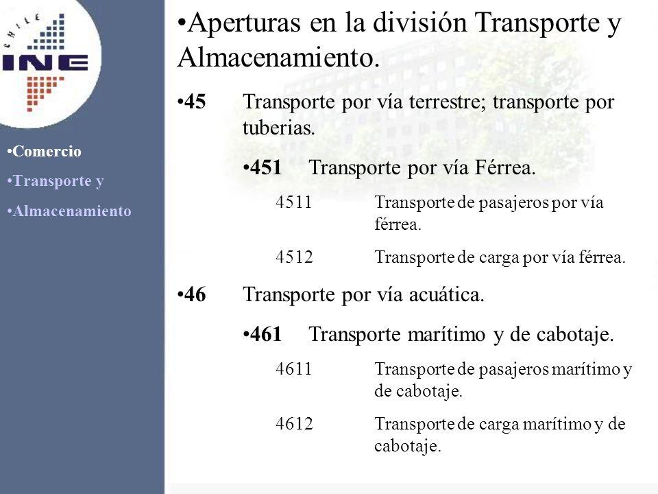 Comercio Transporte y Almacenamiento Aperturas en la división Transporte y Almacenamiento. 45Transporte por vía terrestre; transporte por tuberias. 45