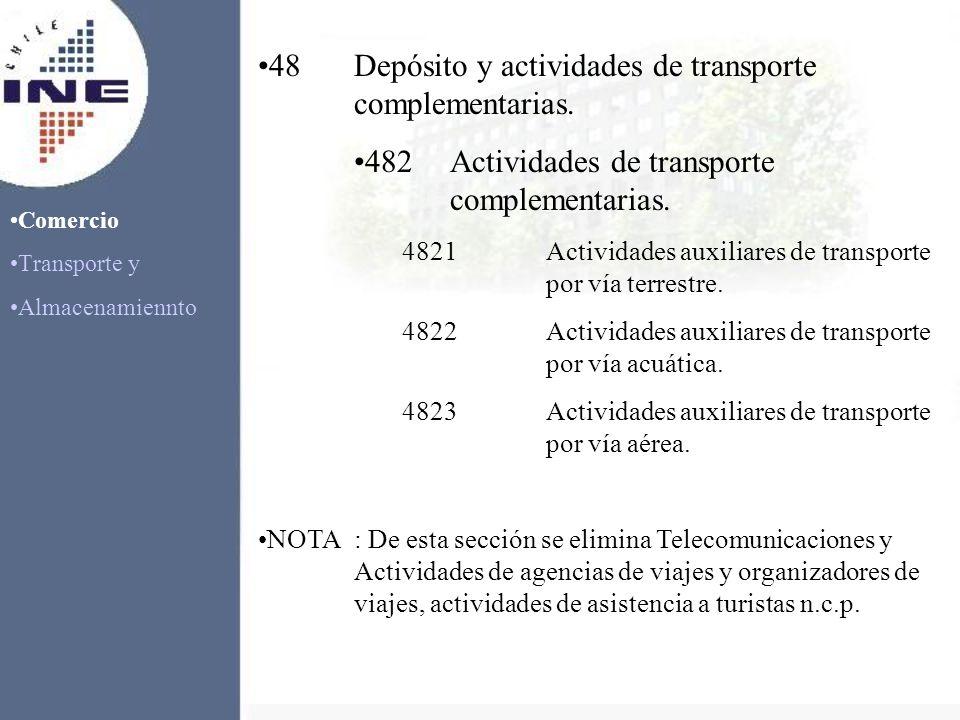 Comercio Transporte y Almacenamiennto 48Depósito y actividades de transporte complementarias. 482Actividades de transporte complementarias. 4821Activi