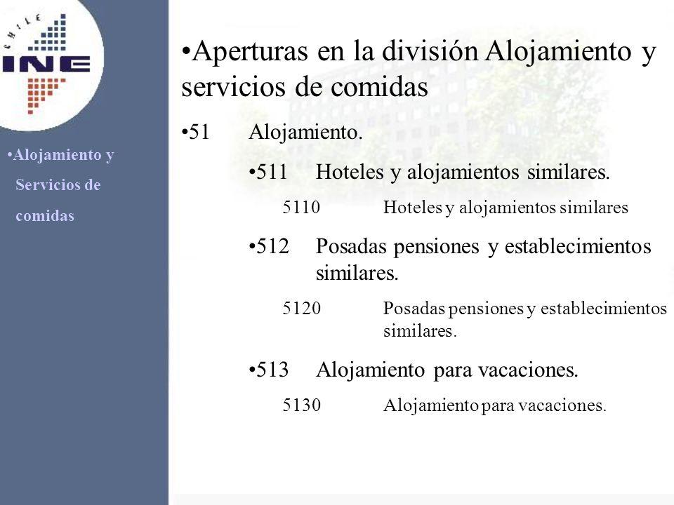 Alojamiento y Servicios de comidas Aperturas en la división Alojamiento y servicios de comidas 51Alojamiento. 511Hoteles y alojamientos similares. 511