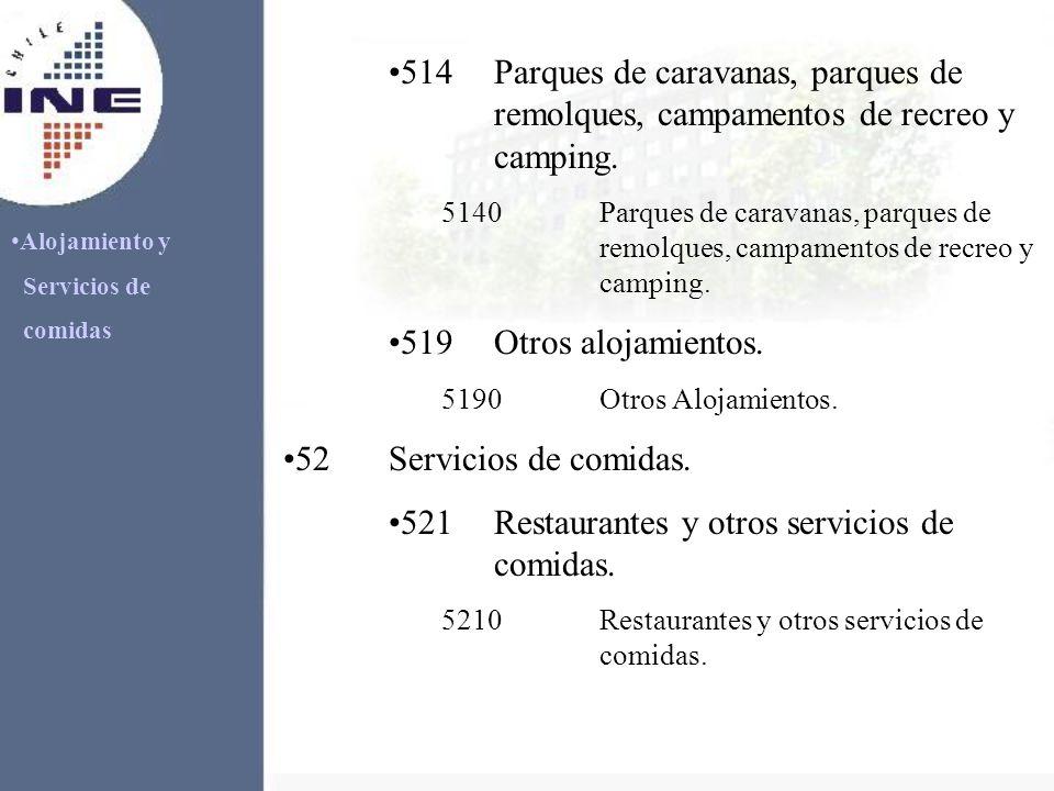 Alojamiento y Servicios de comidas 514Parques de caravanas, parques de remolques, campamentos de recreo y camping. 5140Parques de caravanas, parques d