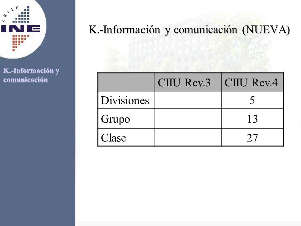 K.-Información y comunicación (NUEVA) K.-Información y comunicación CIIU Rev.3CIIU Rev.4 Divisiones5 Grupo13 Clase27