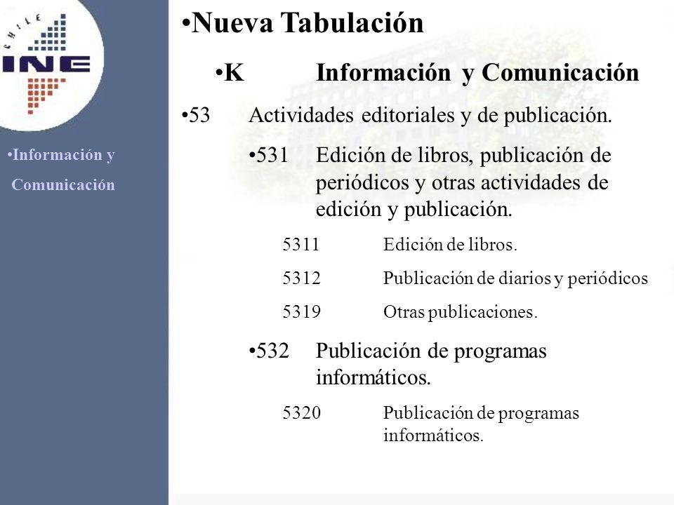 Información y Comunicación Nueva Tabulación KInformación y Comunicación 53Actividades editoriales y de publicación. 531Edición de libros, publicación