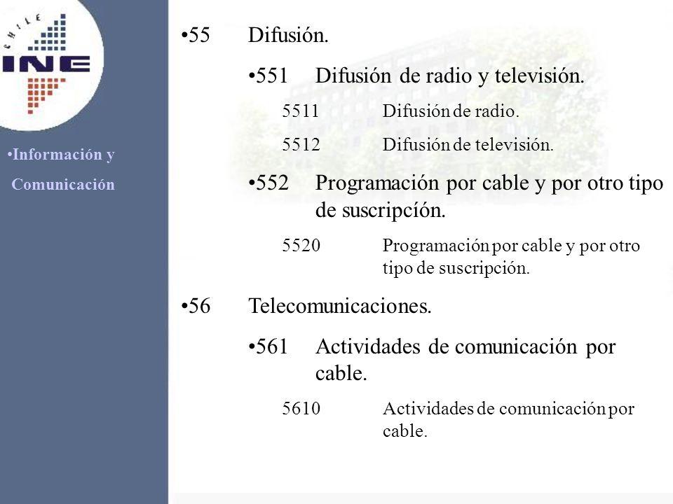 Información y Comunicación 55Difusión. 551Difusión de radio y televisión. 5511Difusión de radio. 5512Difusión de televisión. 552Programación por cable