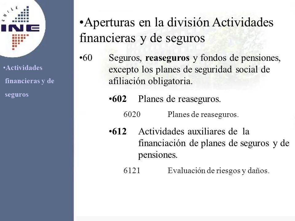 Actividades financieras y de seguros Aperturas en la división Actividades financieras y de seguros 60Seguros, reaseguros y fondos de pensiones, except