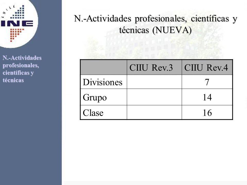 N.-Actividades profesionales, científicas y técnicas (NUEVA) N.-Actividades profesionales, científicas y técnicas CIIU Rev.3CIIU Rev.4 Divisiones7 Gru