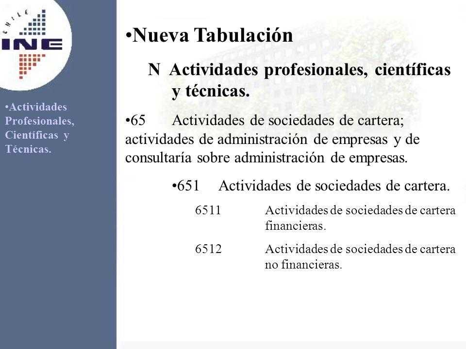 Actividades Profesionales, Científicas y Técnicas. Nueva Tabulación N Actividades profesionales, científicas y técnicas. 65Actividades de sociedades d