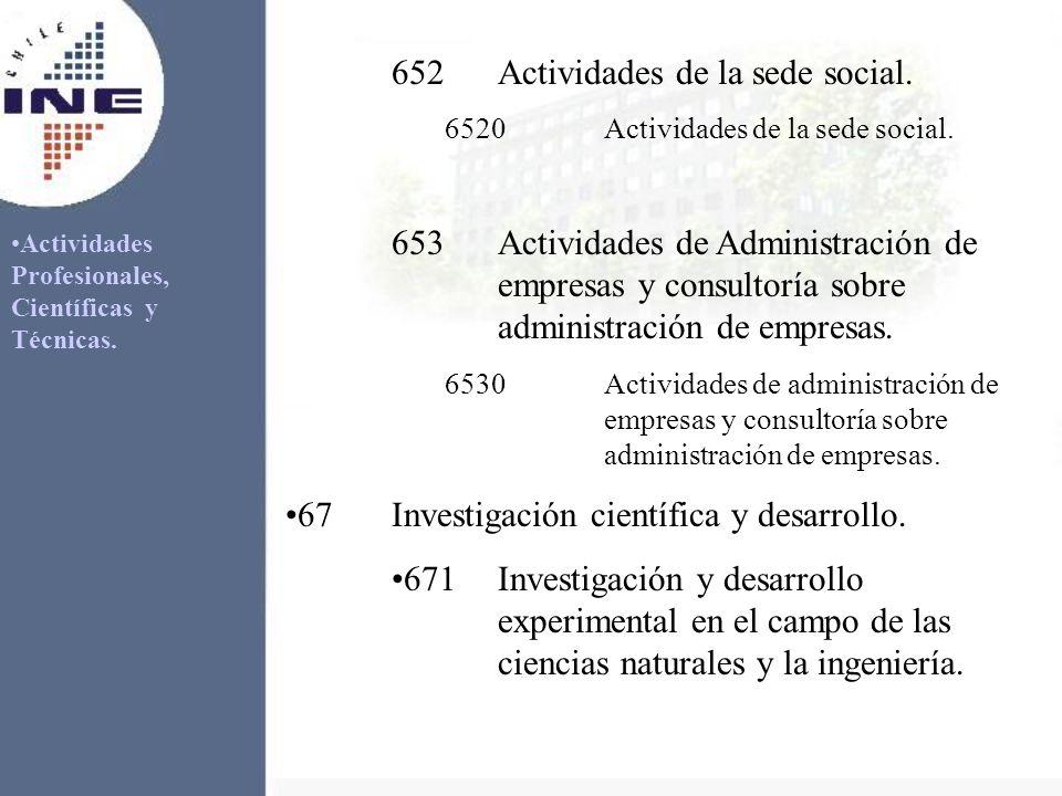 Actividades Profesionales, Científicas y Técnicas. 652Actividades de la sede social. 6520Actividades de la sede social. 653Actividades de Administraci