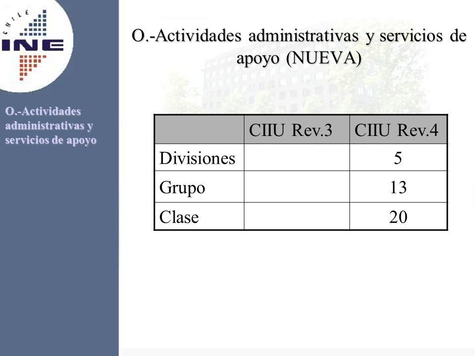 O.-Actividades administrativas y servicios de apoyo (NUEVA) O.-Actividades administrativas y servicios de apoyo CIIU Rev.3CIIU Rev.4 Divisiones5 Grupo