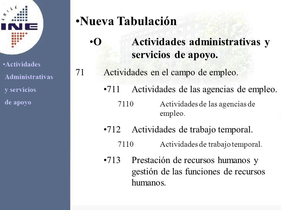 Actividades Administrativas y servicios de apoyo Nueva Tabulación OActividades administrativas y servicios de apoyo. 71Actividades en el campo de empl