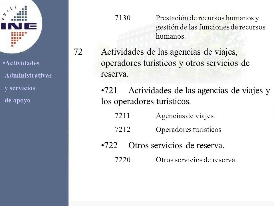 Actividades Administrativas y servicios de apoyo 7130Prestación de recursos humanos y gestión de las funciones de recursos humanos. 72Actividades de l