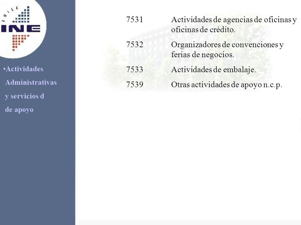 Actividades Administrativas y servicios d de apoyo 7531Actividades de agencias de oficinas y oficinas de crédito. 7532Organizadores de convenciones y