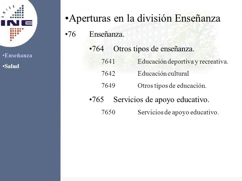 Enseñanza Salud Aperturas en la división Enseñanza 76Enseñanza. 764Otros tipos de enseñanza. 7641Educación deportiva y recreativa. 7642Educación cultu