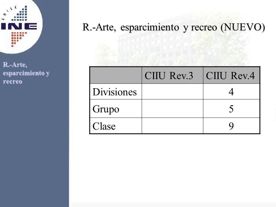 R.-Arte, esparcimiento y recreo (NUEVO) R.-Arte, esparcimiento y recreo CIIU Rev.3CIIU Rev.4 Divisiones4 Grupo5 Clase9