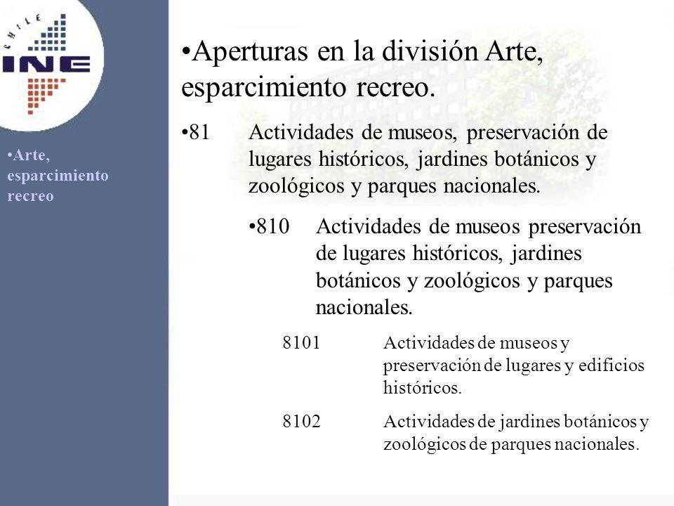 Arte, esparcimiento recreo Aperturas en la división Arte, esparcimiento recreo. 81Actividades de museos, preservación de lugares históricos, jardines