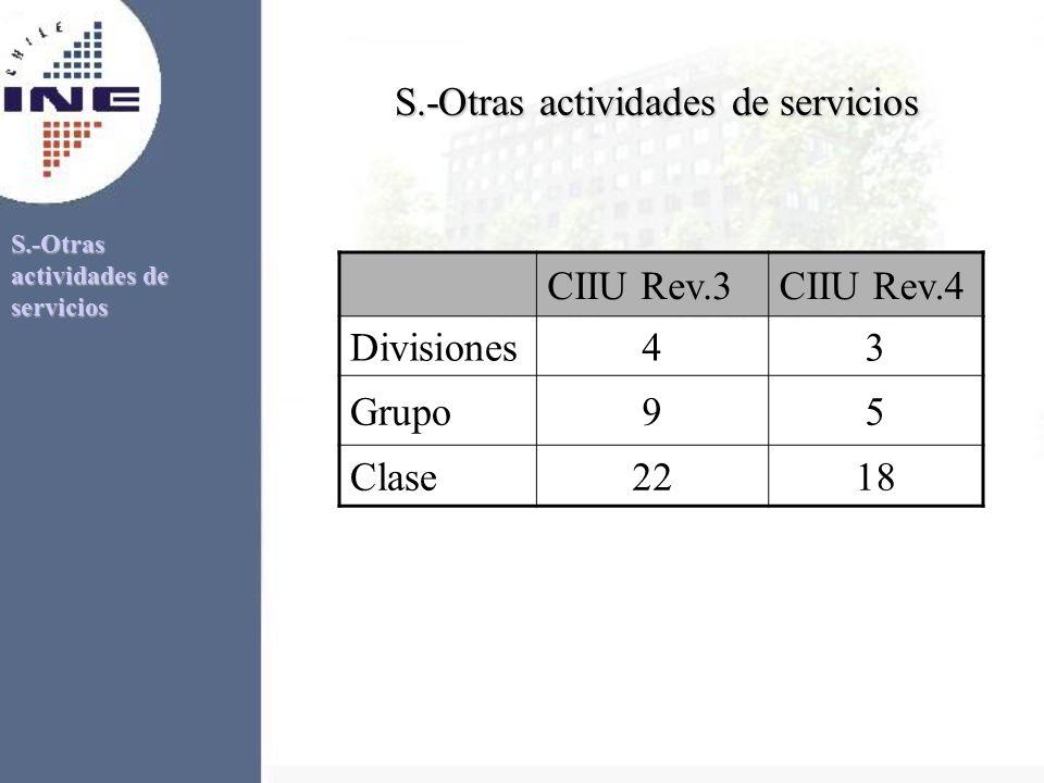 S.-Otras actividades de servicios CIIU Rev.3CIIU Rev.4 Divisiones43 Grupo95 Clase2218
