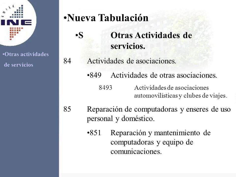 Otras actividades de servicios Nueva Tabulación SOtras Actividades de servicios. 84Actividades de asociaciones. 849Actividades de otras asociaciones.