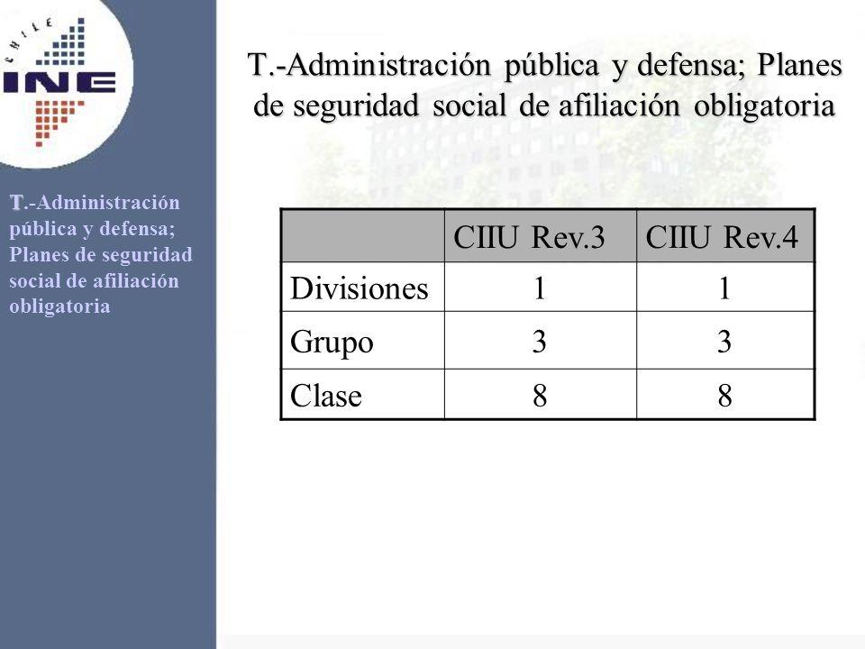 T.-Administración pública y defensa; Planes de seguridad social de afiliación obligatoria T T.-Administración pública y defensa; Planes de seguridad s
