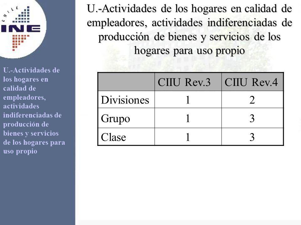 U.-Actividades de los hogares en calidad de empleadores, actividades indiferenciadas de producción de bienes y servicios de los hogares para uso propi