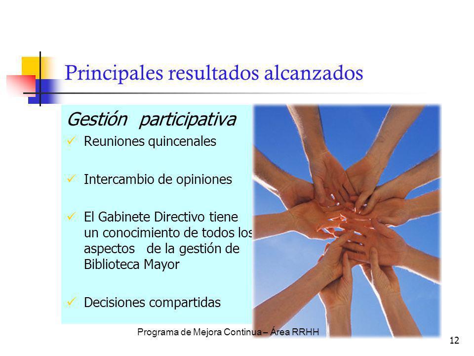 12 Principales resultados alcanzados Gestión participativa Reuniones quincenales Intercambio de opiniones El Gabinete Directivo tiene un conocimiento