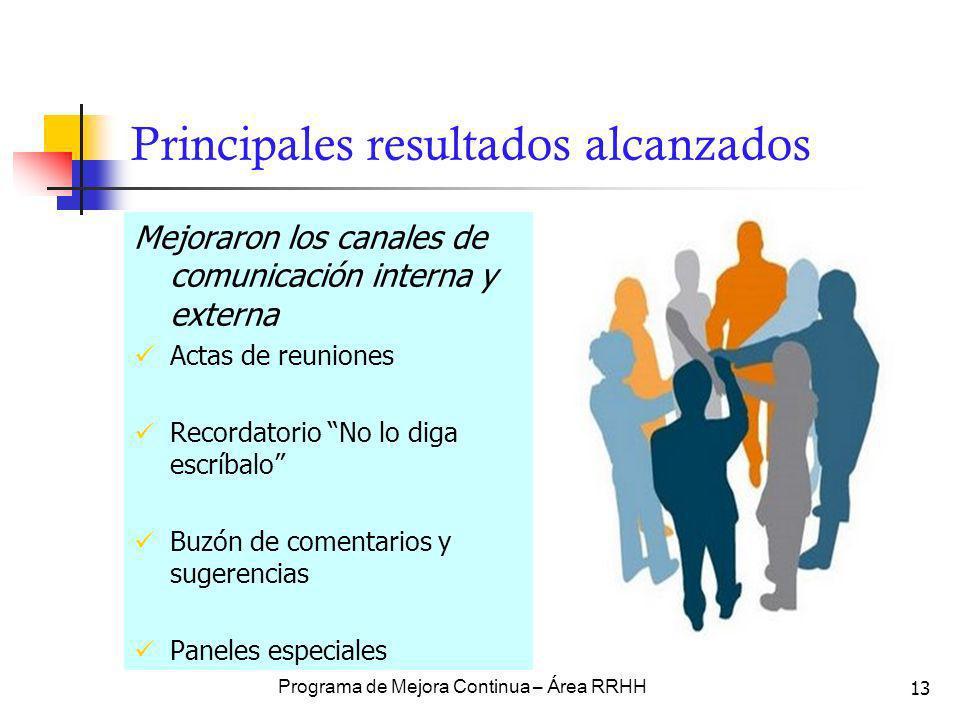 13 Principales resultados alcanzados Mejoraron los canales de comunicación interna y externa Actas de reuniones Recordatorio No lo diga escríbalo Buzó