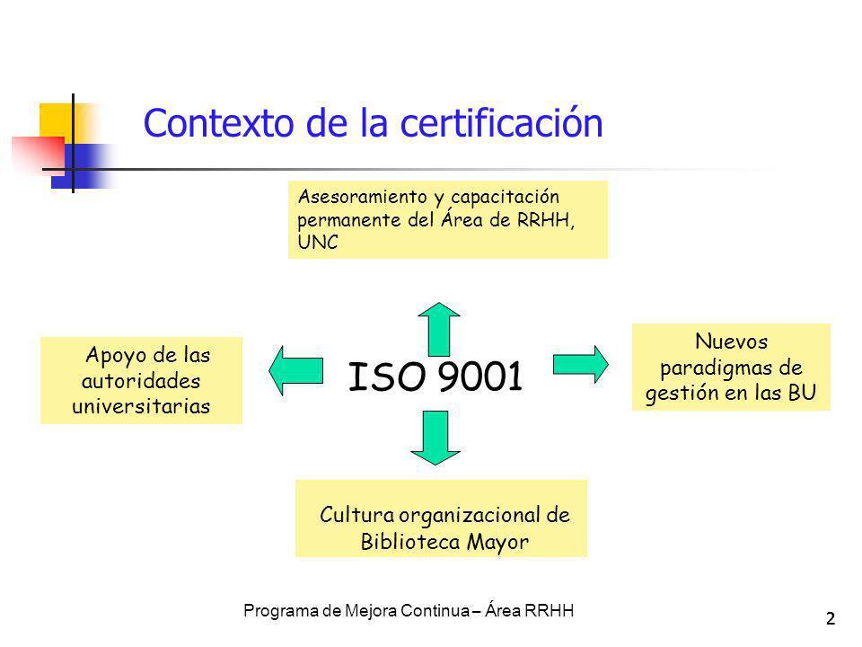 222 ISO 9001 Asesoramiento y capacitación permanente del Área de RRHH, UNC Nuevos paradigmas de gestión en las BU Cultura organizacional de Biblioteca