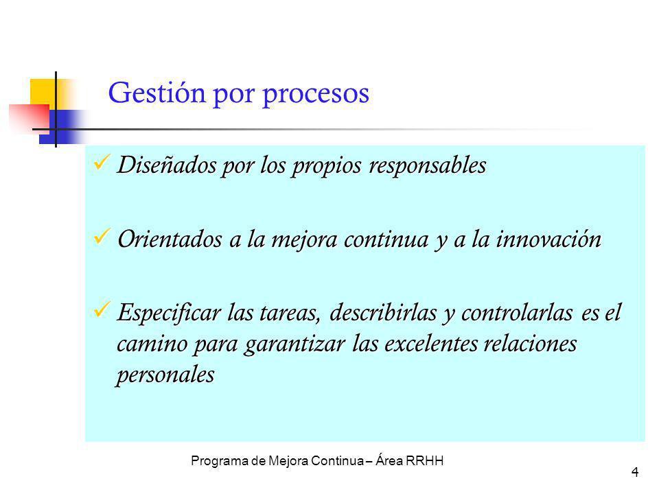 4 Diseñados por los propios responsables Diseñados por los propios responsables Orientados a la mejora continua y a la innovación Orientados a la mejo