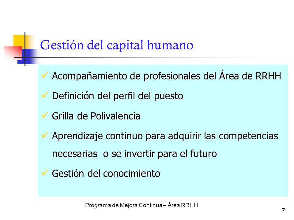 77 Gestión del capital humano Acompañamiento de profesionales del Área de RRHH Acompañamiento de profesionales del Área de RRHH Definición del perfil