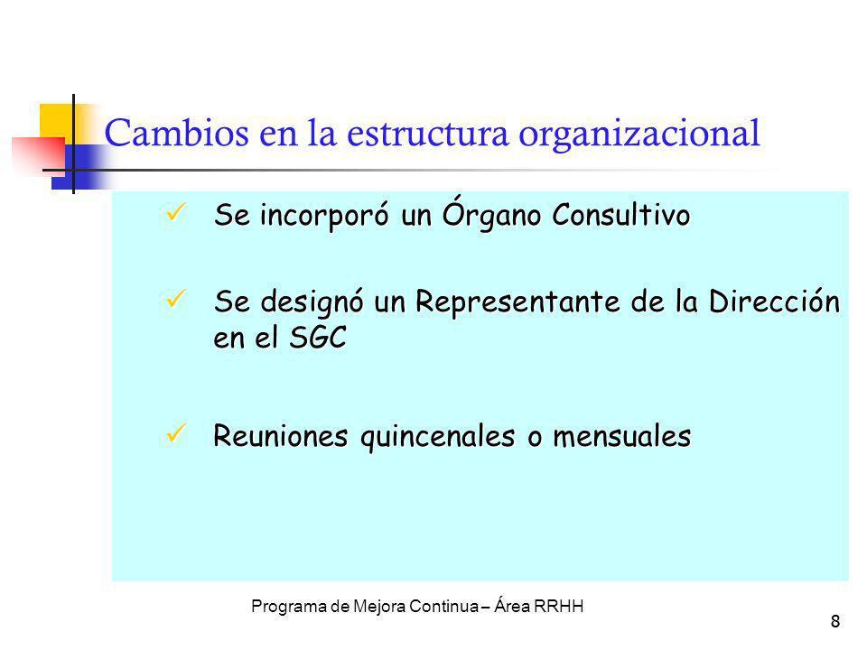 8 Cambios en la estructura organizacional Se incorporó un Órgano Consultivo Se incorporó un Órgano Consultivo Se designó un Representante de la Direcc