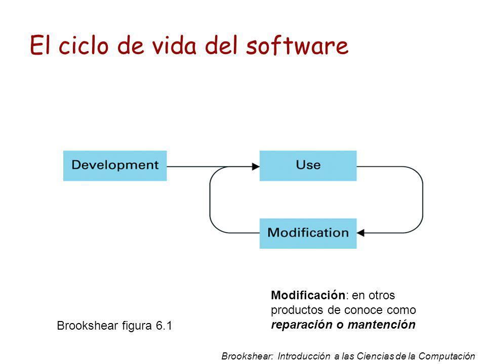 El ciclo de vida del software Brookshear figura 6.1 Modificación: en otros productos de conoce como reparación o mantención Brookshear: Introducción a las Ciencias de la Computación