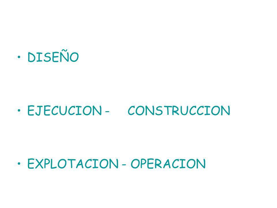 DISEÑO EJECUCION - CONSTRUCCION EXPLOTACION - OPERACION